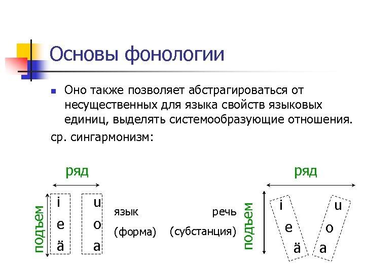 Основы фонологии Оно также позволяет абстрагироваться от несущественных для языка свойств языковых единиц, выделять