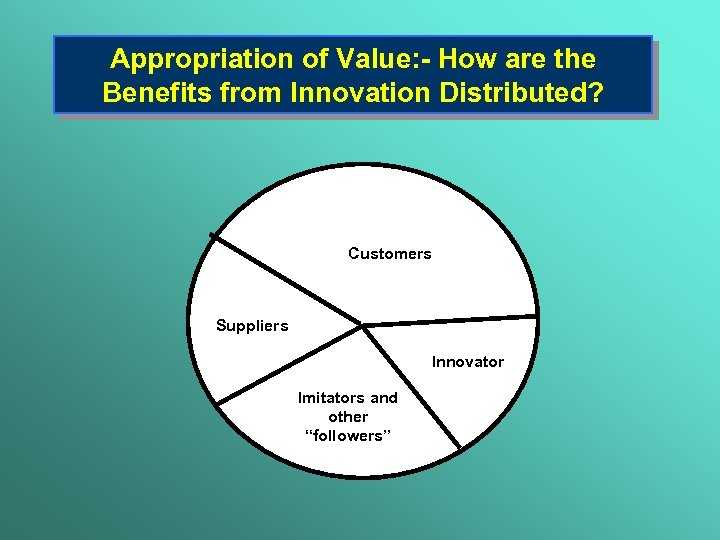 Appropriation of Value: - How are the Benefits from Innovation Distributed? Customers Suppliers Innovator