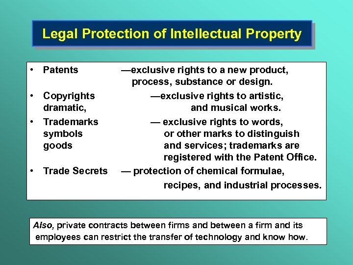 Legal Protection of Intellectual Property • Patents • Copyrights dramatic, • Trademarks symbols goods
