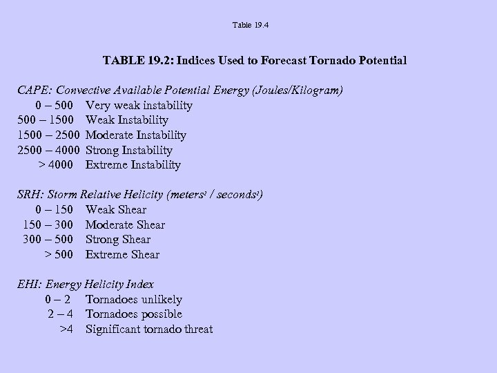 Table 19. 4 TABLE 19. 2: Indices Used to Forecast Tornado Potential CAPE: Convective