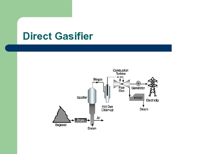 Direct Gasifier
