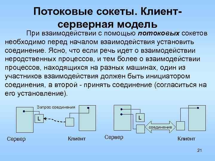 Потоковые сокеты. Клиентсерверная модель При взаимодействии с помощью потоковых сокетов необходимо перед началом взаимодействия