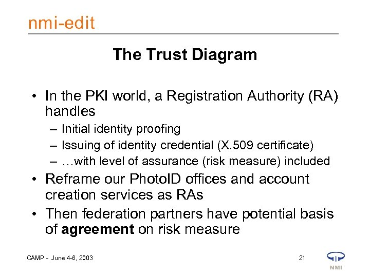 The Trust Diagram • In the PKI world, a Registration Authority (RA) handles –