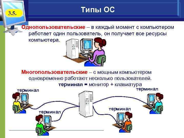 Типы ОС 3. 5. Однопользовательские – в каждый момент с компьютером работает один пользователь,