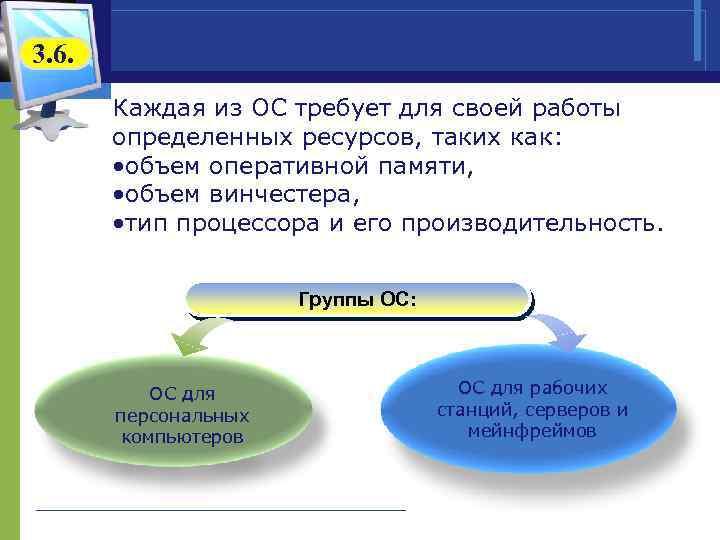 3. 6. Каждая из ОС требует для своей работы определенных ресурсов, таких как: •