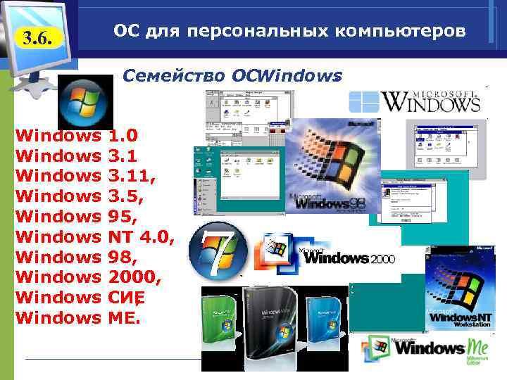 3. 6. ОС для персональных компьютеров Семейство ОС Windows Windows Windows 1. 0 3.