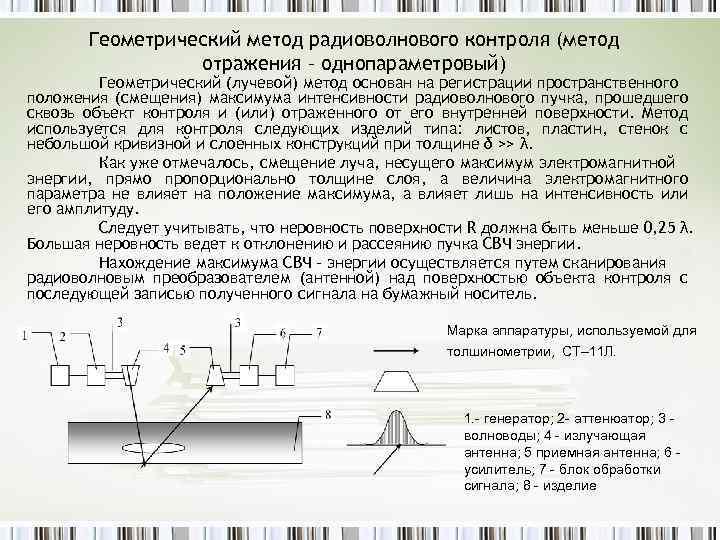 Геометрический метод радиоволнового контроля (метод отражения – однопараметровый) Геометрический (лучевой) метод основан на регистрации