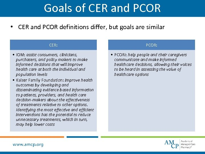 Goals of CER and PCOR • CER and PCOR definitions differ, but goals are