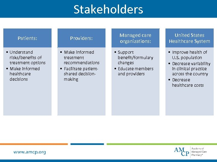 Stakeholders Patients: • Understand risks/benefits of treatment options • Make informed healthcare decisions Providers: