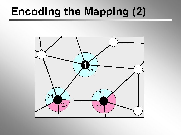 Encoding the Mapping (2) 1 27 26 24 23 25