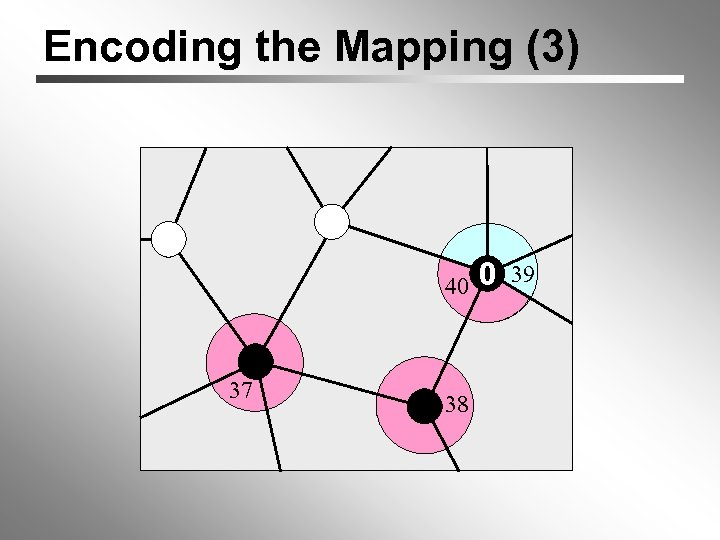 Encoding the Mapping (3) 0 0 1 40 0 39 1 0 37 38