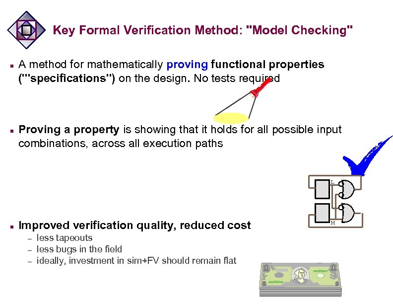 Key Formal Verification Method: