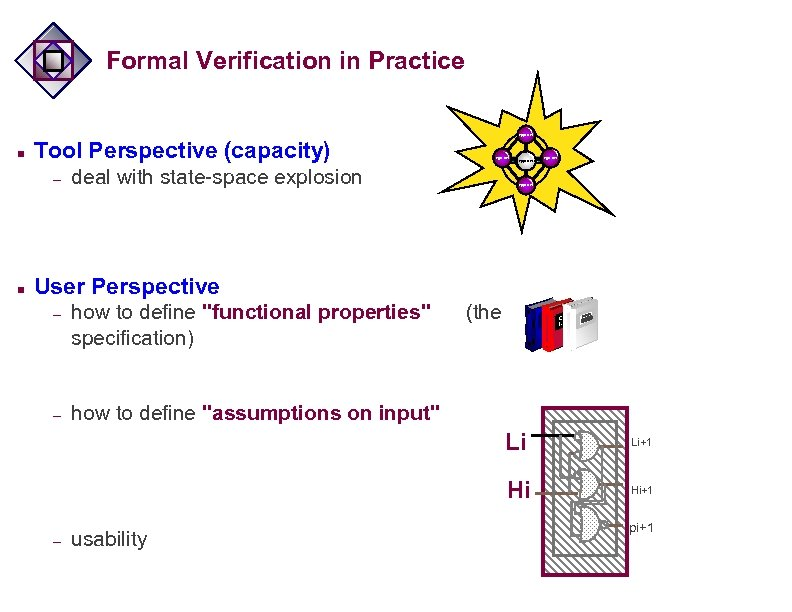 Formal Verification in Practice Type text n Tool Perspective (capacity) – n Type text