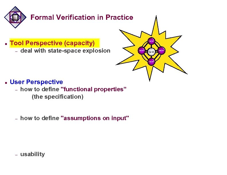 Formal Verification in Practice n Tool Perspective (capacity) – deal with state-space explosion Type