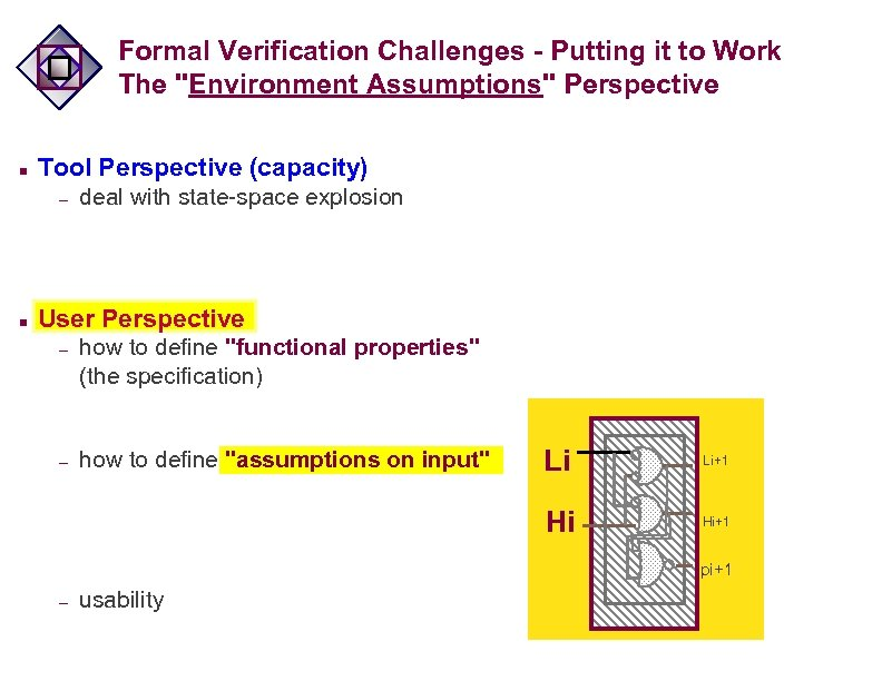 Formal Verification Challenges - Putting it to Work The