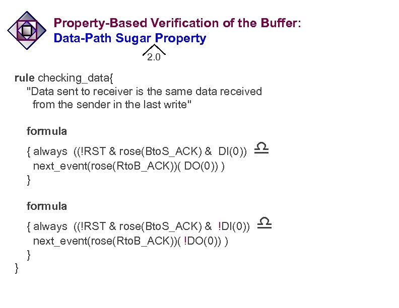 Property-Based Verification of the Buffer: Data-Path Sugar Property 2. 0 rule checking_data{