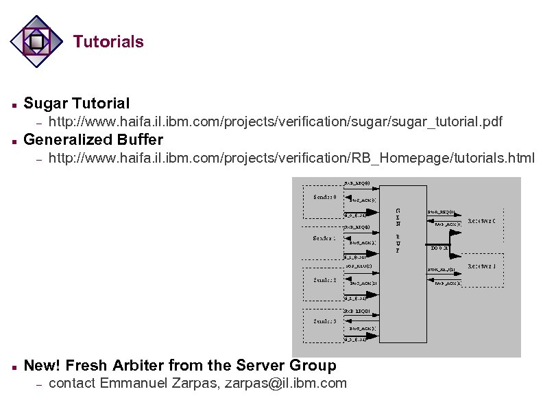 Tutorials n Sugar Tutorial – n Generalized Buffer – n http: //www. haifa. il.