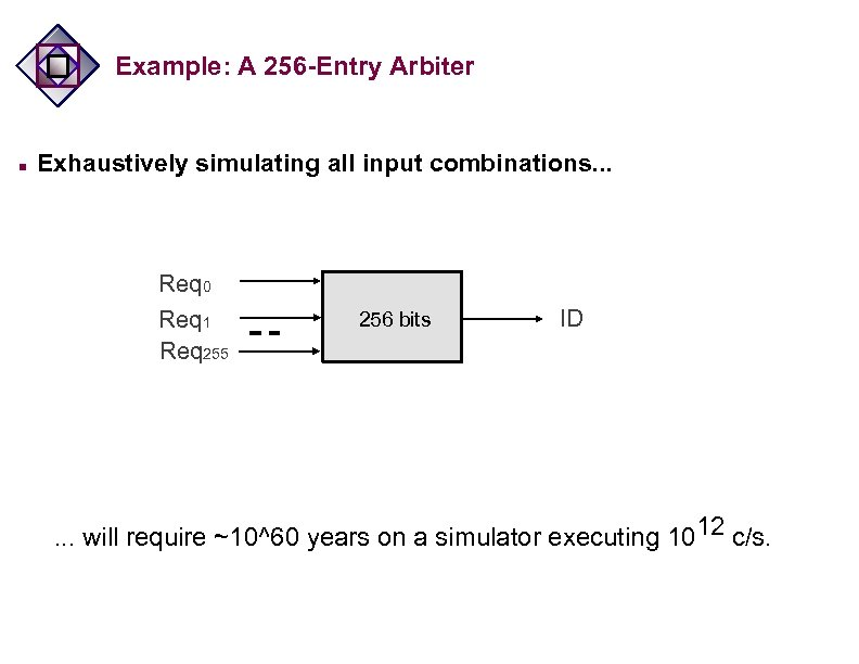 Example: A 256 -Entry Arbiter n Exhaustively simulating all input combinations. . . Req