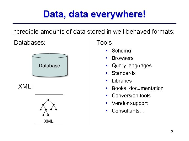 Data, data everywhere! Incredible amounts of data stored in well-behaved formats: Databases: XML: Tools