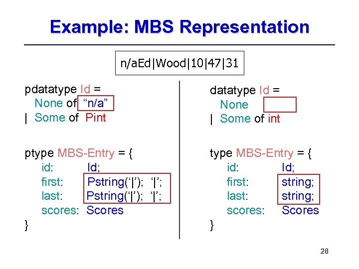 "Example: MBS Representation n/a. Ed|Wood|10|47|31 pdatatype Id = None of ""n/a"" 