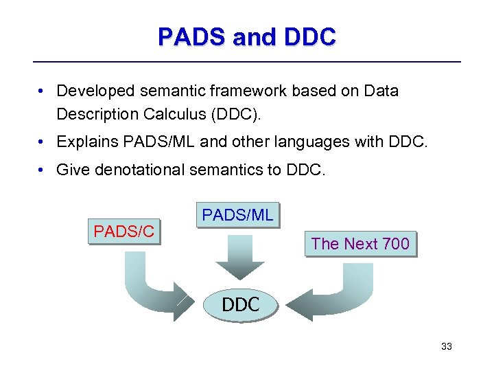 PADS and DDC • Developed semantic framework based on Data Description Calculus (DDC). •