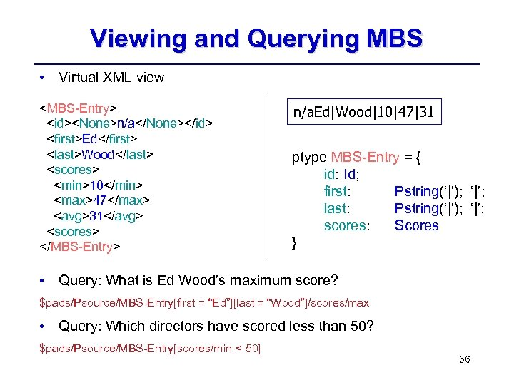 Viewing and Querying MBS • Virtual XML view <MBS-Entry> <id><None>n/a</None></id> <first>Ed</first> <last>Wood</last> <scores> <min>10</min>