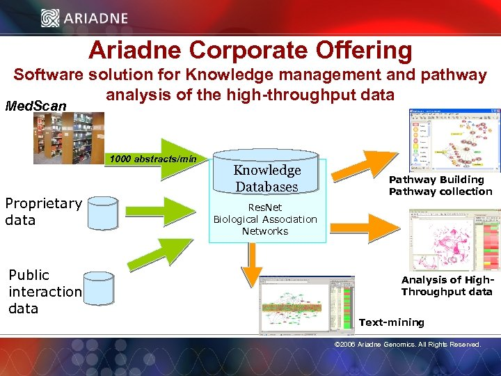Ariadne Corporate Offering Software solution for Knowledge management and pathway analysis of the high-throughput