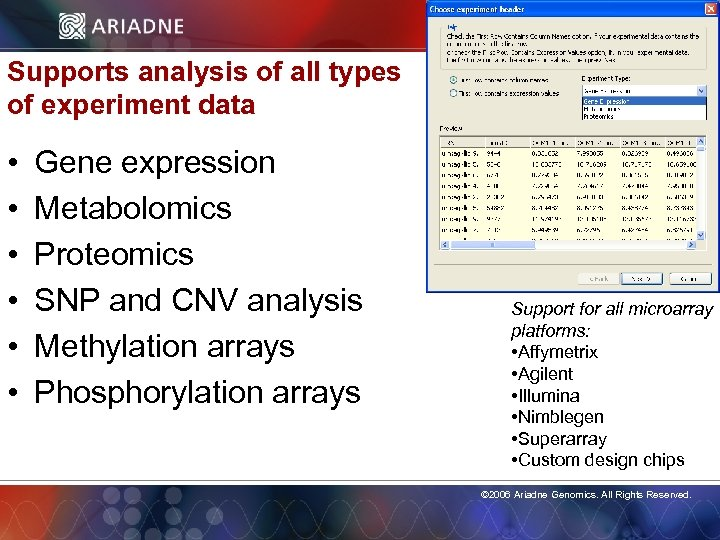 Supports analysis of all types of experiment data • • • Gene expression Metabolomics
