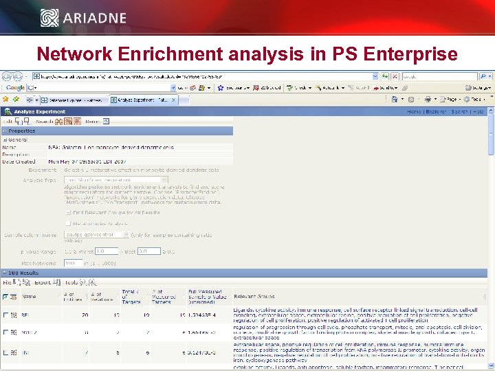 Network Enrichment analysis in PS Enterprise © 2006 Ariadne Genomics. All Rights Reserved. 51