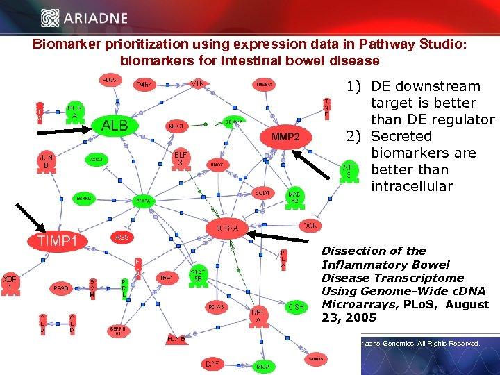 Biomarker prioritization using expression data in Pathway Studio: biomarkers for intestinal bowel disease 1)
