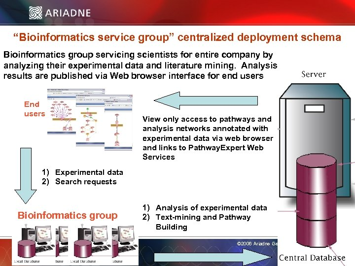 """""""Bioinformatics service group"""" centralized deployment schema Bioinformatics group servicing scientists for entire company by"""