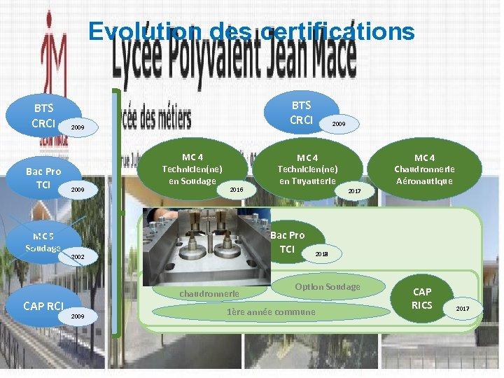 Evolution des certifications BTS CRCI Bac Pro TCI MC 5 Soudage CAP RCI BTS