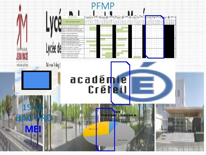 PFMP 15 -16 BAC PRO MEI