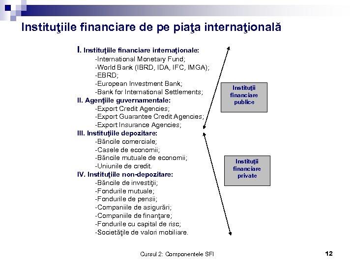 Instituţiile financiare de pe piaţa internaţională I. Instituţiile financiare internaţionale: -International Monetary Fund; -World