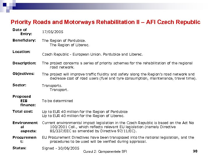 Priority Roads and Motorways Rehabilitation II – AFI Czech Republic Date of Entry: Beneficiary: