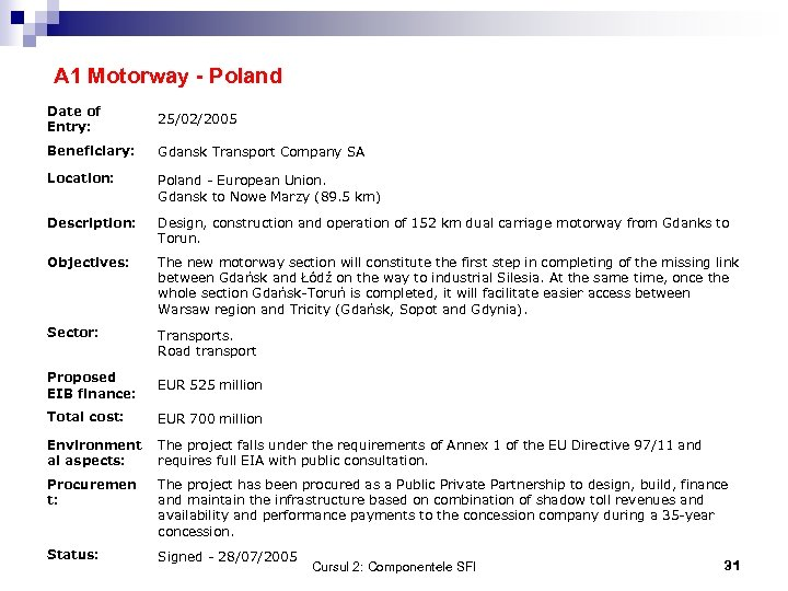 A 1 Motorway - Poland Date of Entry: 25/02/2005 Beneficiary: Gdansk Transport Company SA