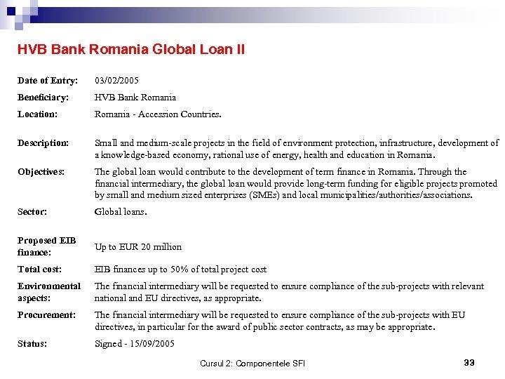 HVB Bank Romania Global Loan II Date of Entry: 03/02/2005 Beneficiary: HVB Bank Romania