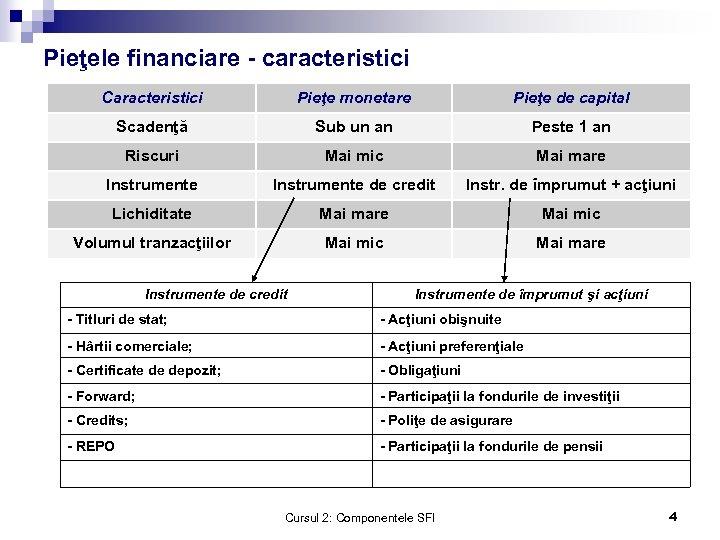Pieţele financiare - caracteristici Caracteristici Pieţe monetare Pieţe de capital Scadenţă Sub un an