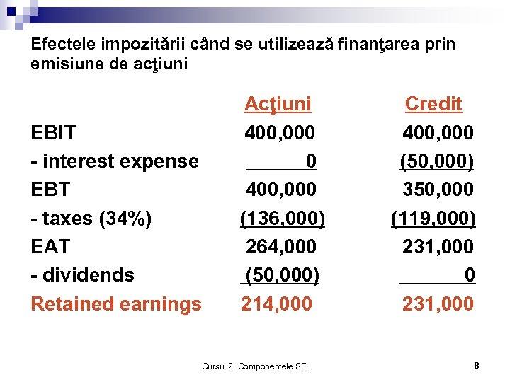 Efectele impozitării când se utilizează finanţarea prin emisiune de acţiuni EBIT - interest expense