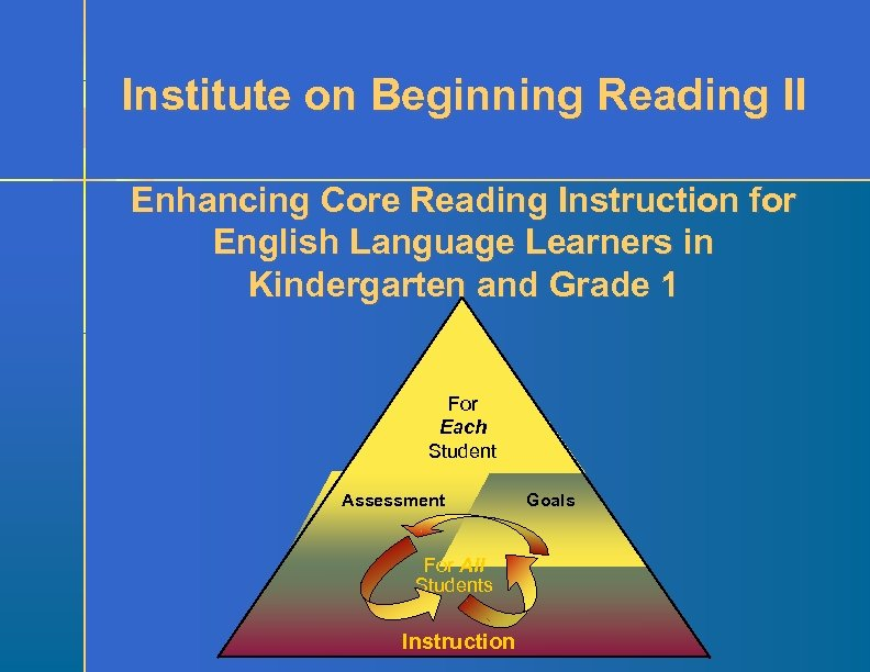 Institute on Beginning Reading II Enhancing Core Reading Instruction for English Language Learners in