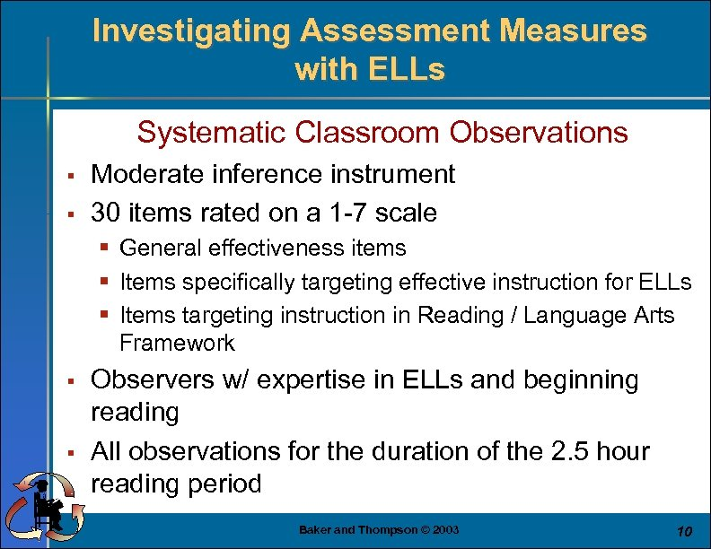 Investigating Assessment Measures with ELLs Systematic Classroom Observations § § Moderate inference instrument 30