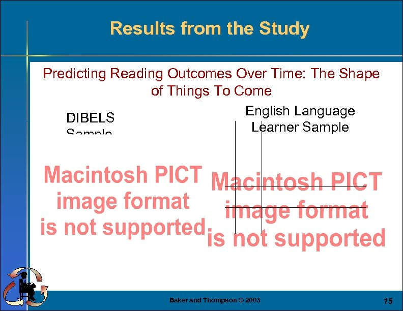 Results from the Study Predicting Reading Outcomes Over Time: The Shape of Things To