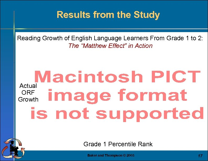 Results from the Study Reading Growth of English Language Learners From Grade 1 to