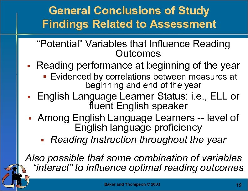 """General Conclusions of Study Findings Related to Assessment § """"Potential"""" Variables that Influence Reading"""