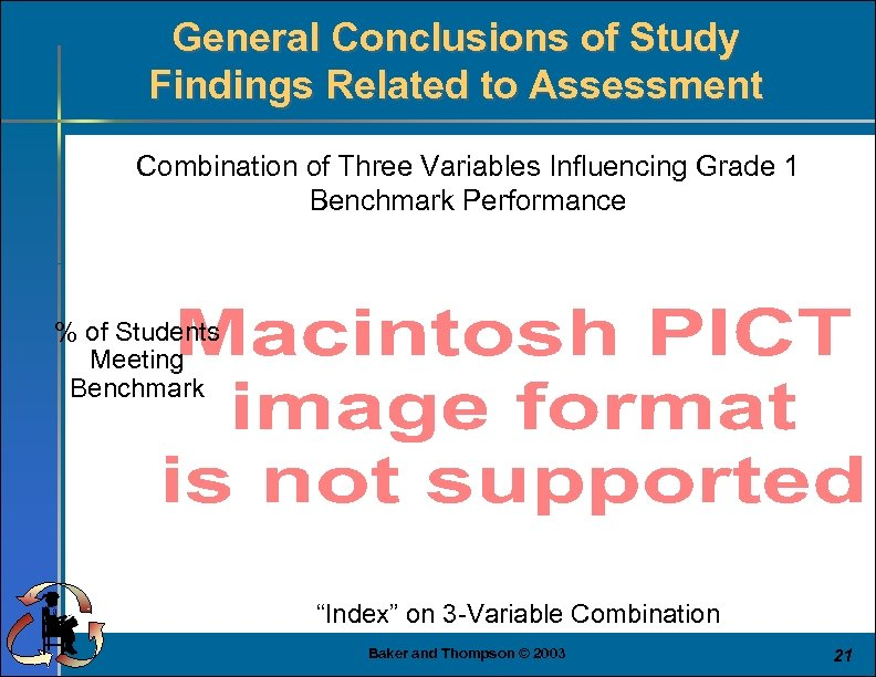 General Conclusions of Study Findings Related to Assessment Combination of Three Variables Influencing Grade