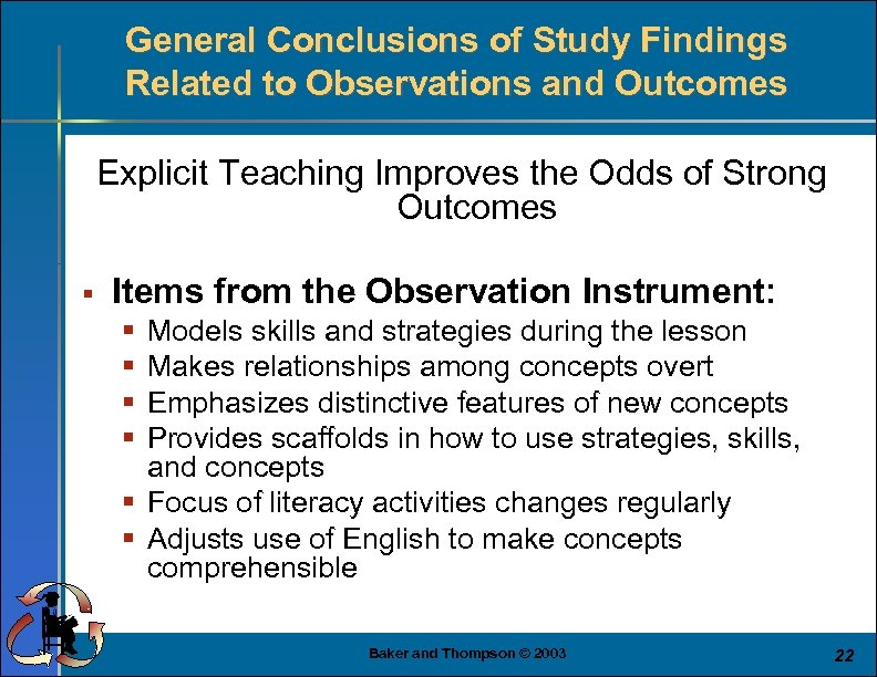 General Conclusions of Study Findings Related to Observations and Outcomes Explicit Teaching Improves the