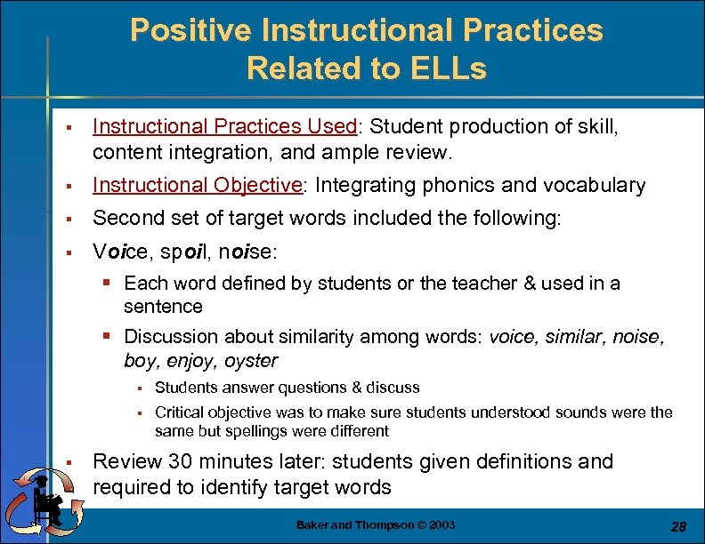 Positive Instructional Practices Related to ELLs § Instructional Practices Used: Student production of skill,