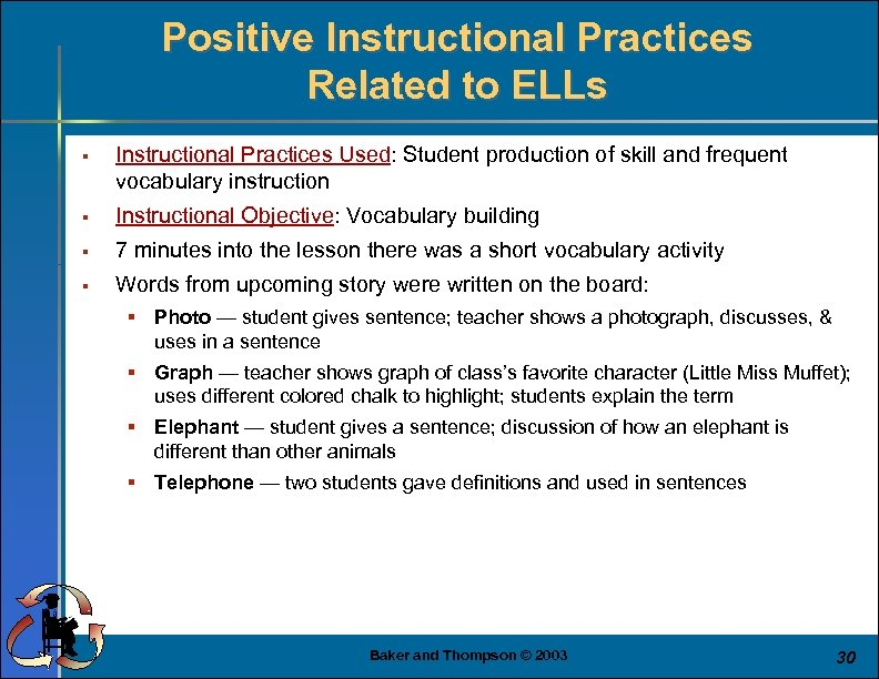 Positive Instructional Practices Related to ELLs § Instructional Practices Used: Student production of skill