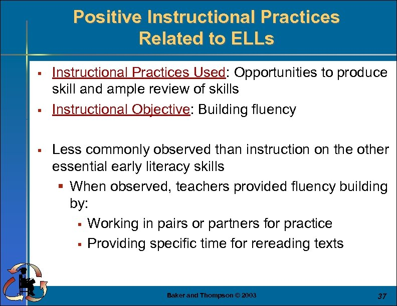 Positive Instructional Practices Related to ELLs § § § Instructional Practices Used: Opportunities to