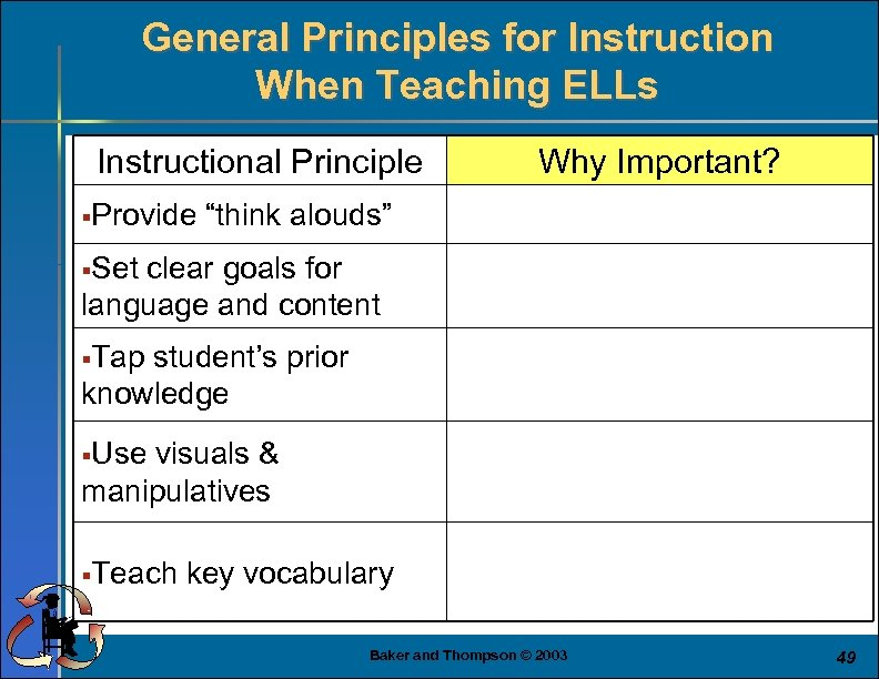 """General Principles for Instruction When Teaching ELLs Instructional Principle §Provide Why Important? """"think alouds"""""""